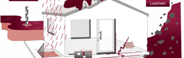 dauercamping versicherung, mobilheim versicherung, tiny house versicherung, campingversicherung